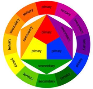 teori-warna