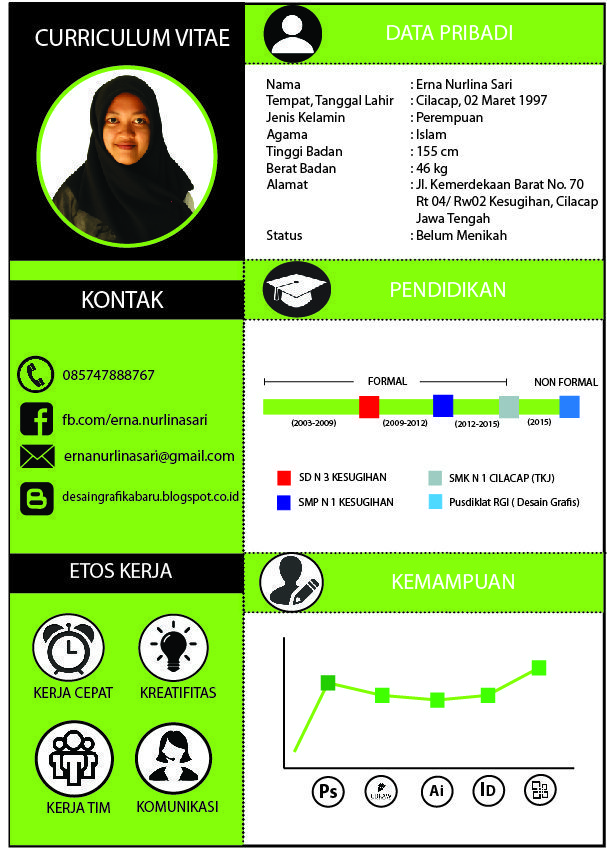 profile  erna nurlina sari