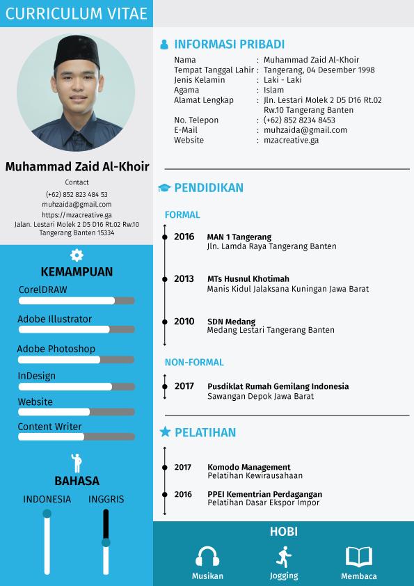 Curriculum Vitae Keren Dan Bagus Muhammad Zaid Al-Khoir