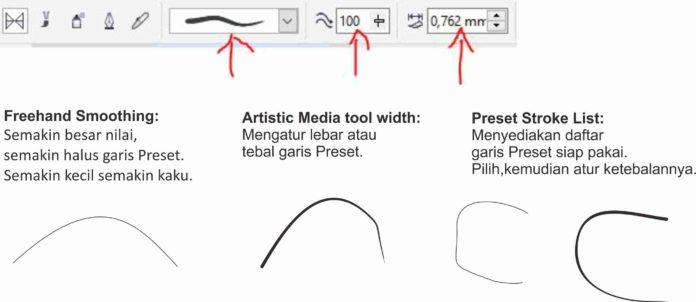 Cara Melukis Dengan Artistic Media Tool Kelas Desain Belajar Desain Grafis Mudah