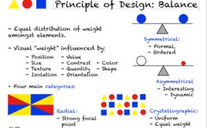 unsur unsur desain grafis size