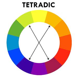 skema warna tetradic